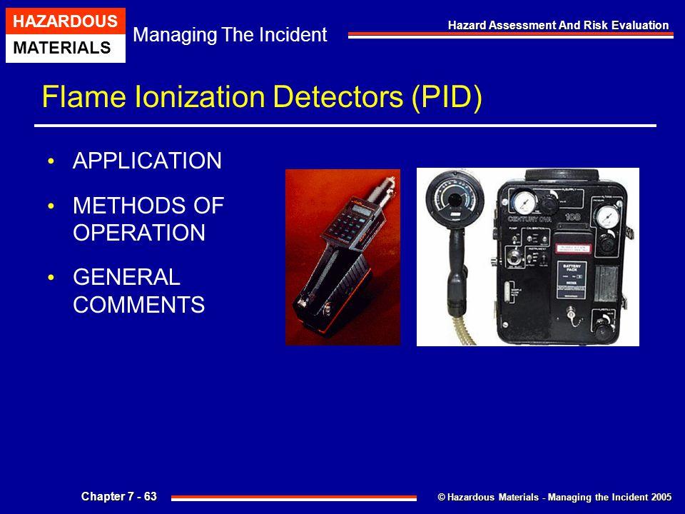 Flame Ionization Detectors (PID)