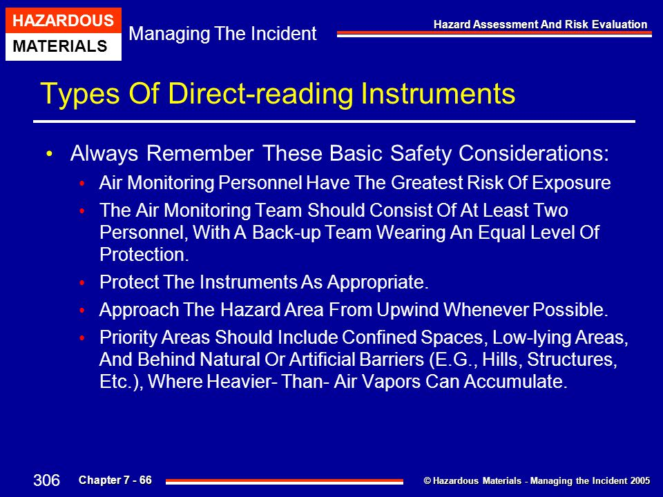 Types Of Direct-reading Instruments