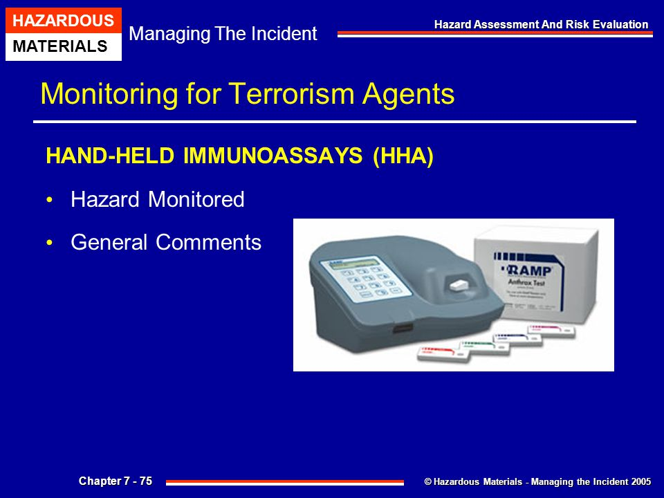 Monitoring for Terrorism Agents