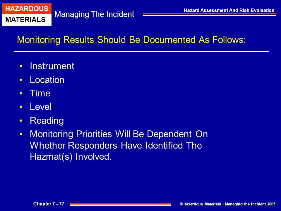 Monitoring Results Should Be Documented As Follows: