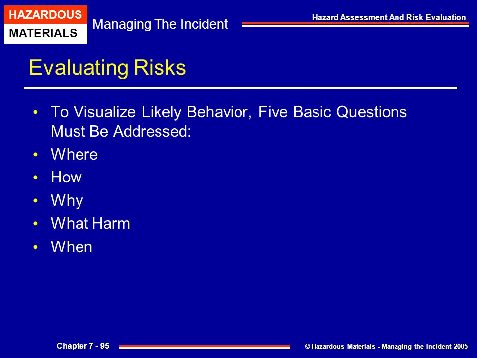 Evaluating Risks To Visualize Likely Behavior, Five Basic Questions Must Be Addressed: Where. How.