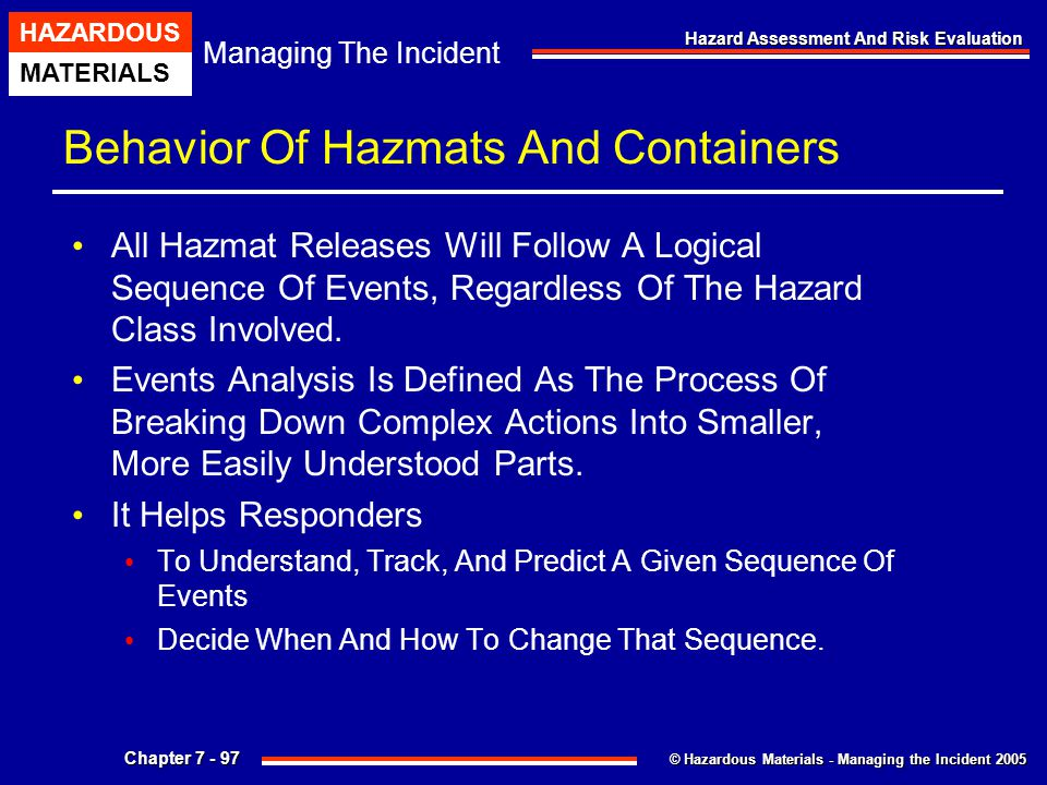 Behavior Of Hazmats And Containers