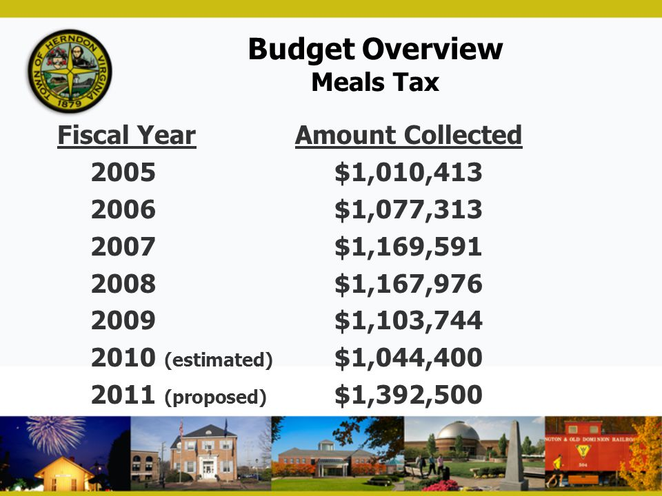 Budget Overview Meals Tax