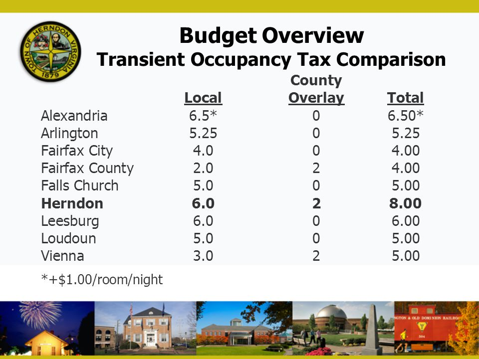 Budget Overview Transient Occupancy Tax Comparison