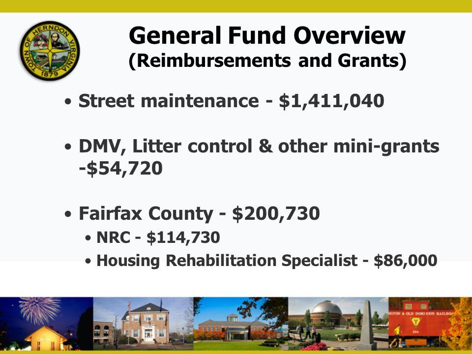 General Fund Overview (Reimbursements and Grants)