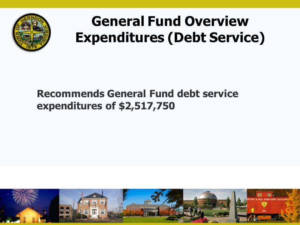 General Fund Overview Expenditures (Debt Service)