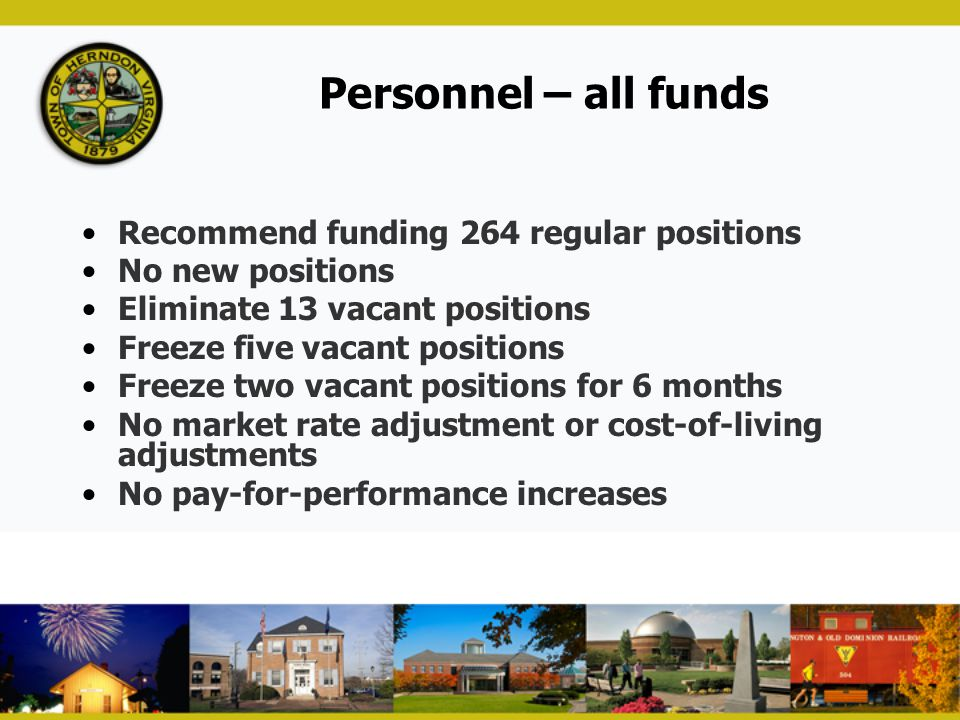 Personnel – all funds Recommend funding 264 regular positions