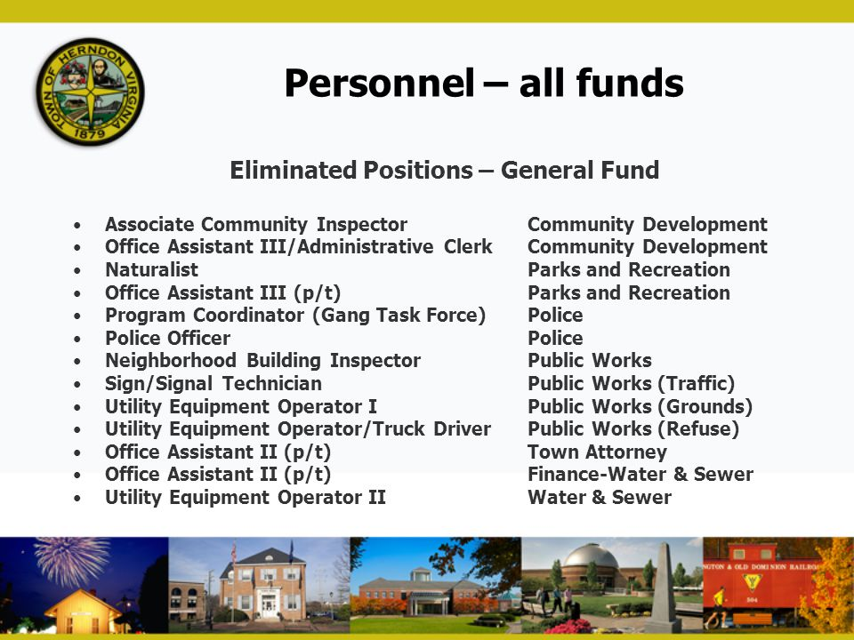 Eliminated Positions – General Fund