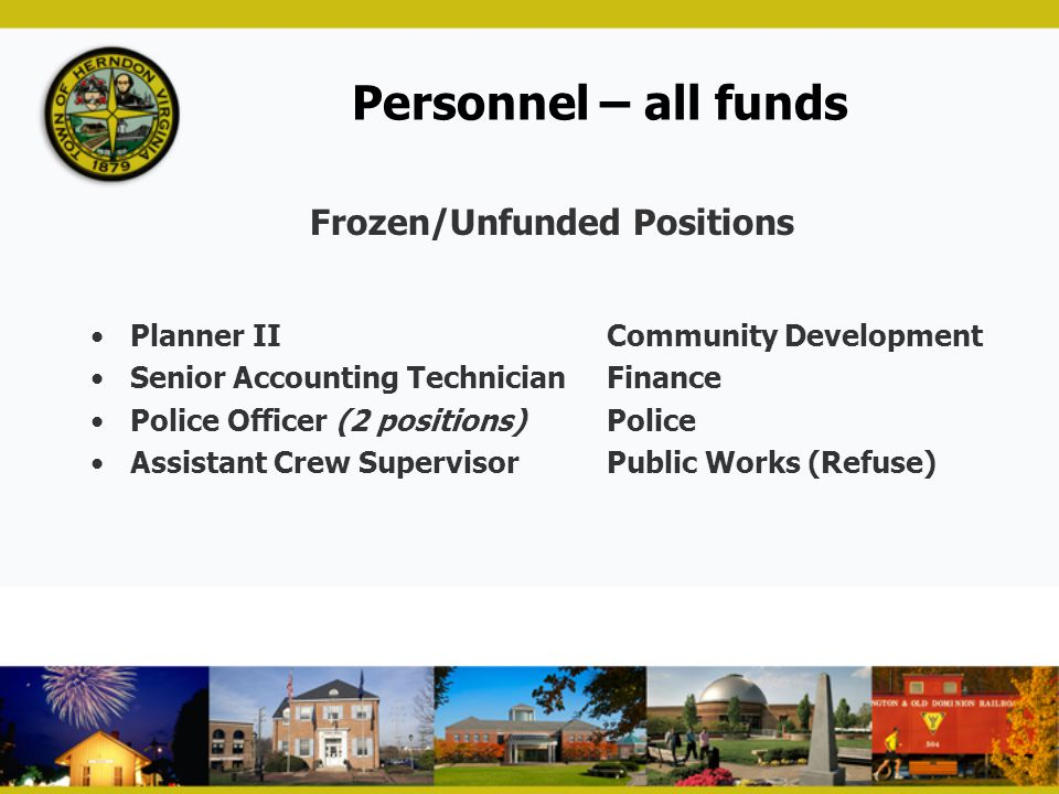 Frozen/Unfunded Positions
