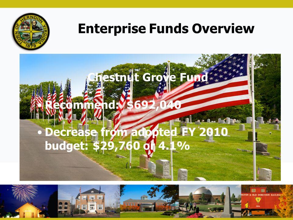Enterprise Funds Overview