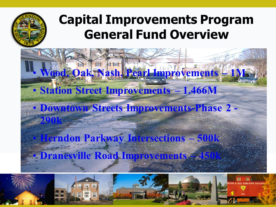 Capital Improvements Program General Fund Overview