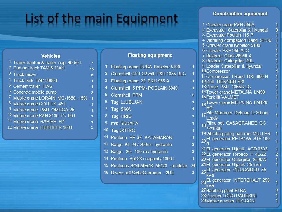 List of the main Equipment