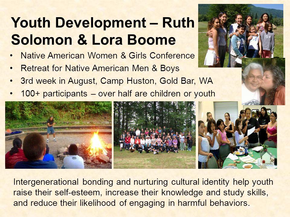 Youth Development – Ruth Solomon & Lora Boome