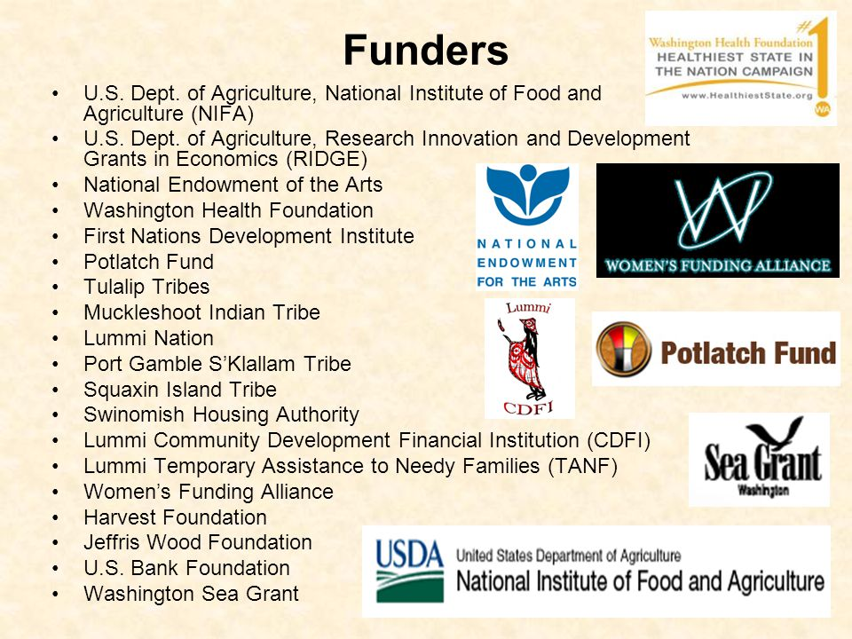 Funders U.S. Dept. of Agriculture, National Institute of Food and Agriculture (NIFA)