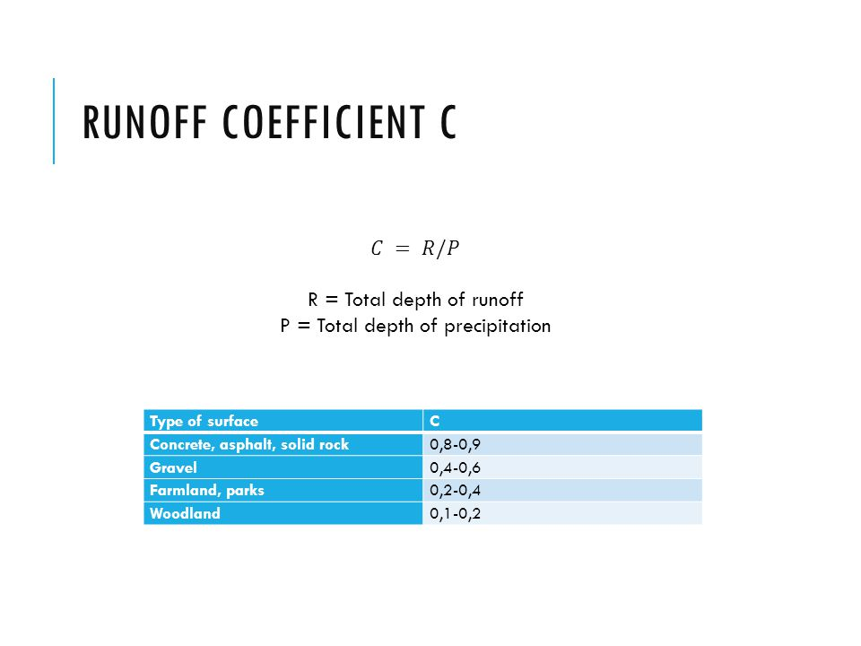 Runoff Coefficient C 𝐶 = 𝑅/𝑃 R = Total depth of runoff