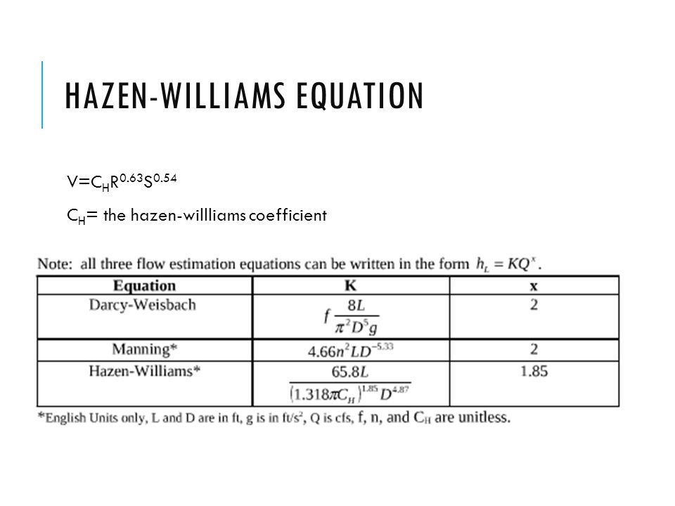 Hazen-Williams equation