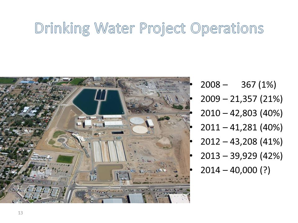 Drinking Water Project Operations