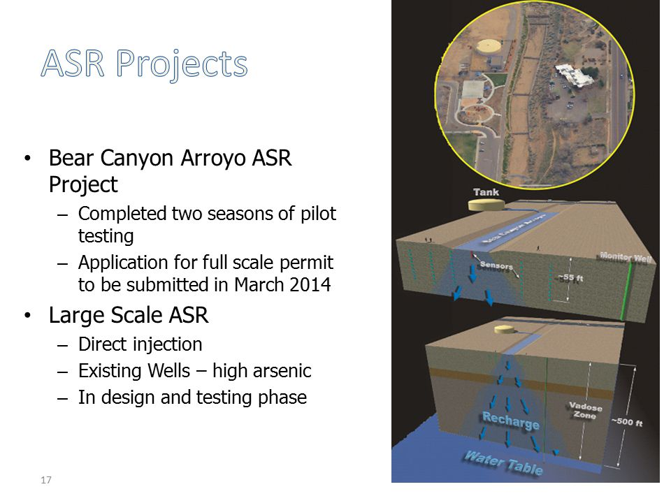 ASR Projects Bear Canyon Arroyo ASR Project Large Scale ASR