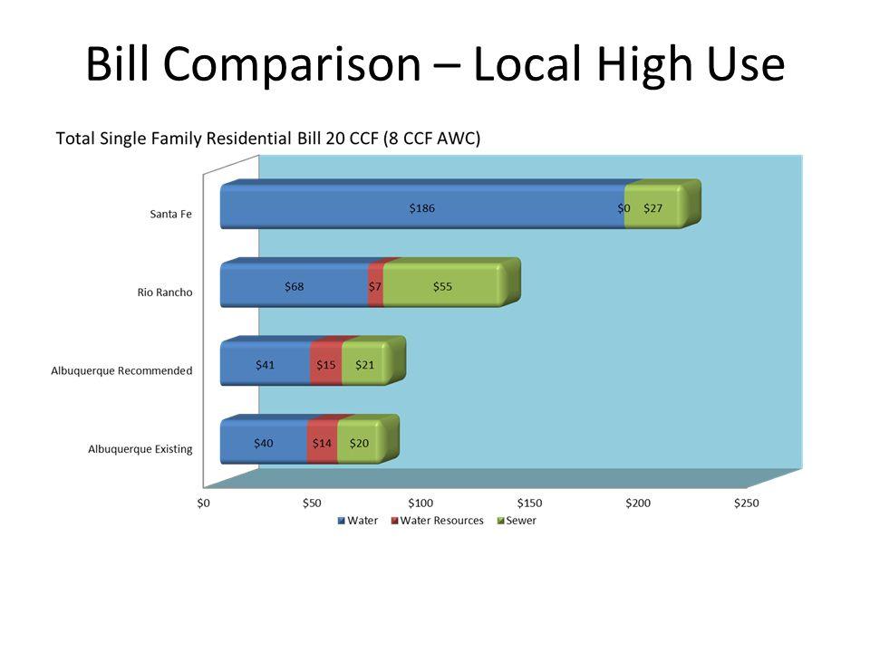 Bill Comparison – Local High Use