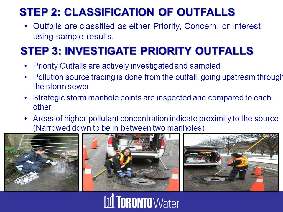 STEP 2: CLASSIFICATION OF OUTFALLS