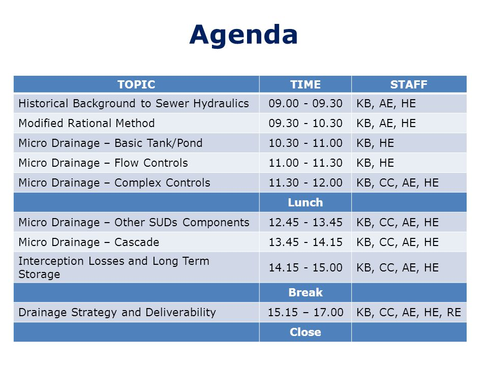 Agenda TOPIC TIME STAFF Historical Background to Sewer Hydraulics