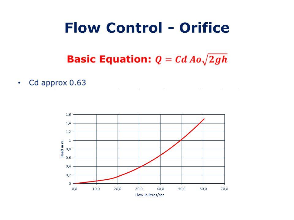 Flow Control - Orifice
