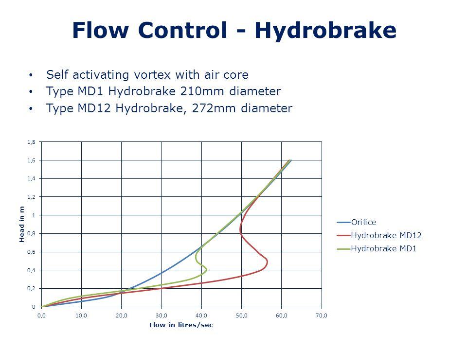 Flow Control - Hydrobrake