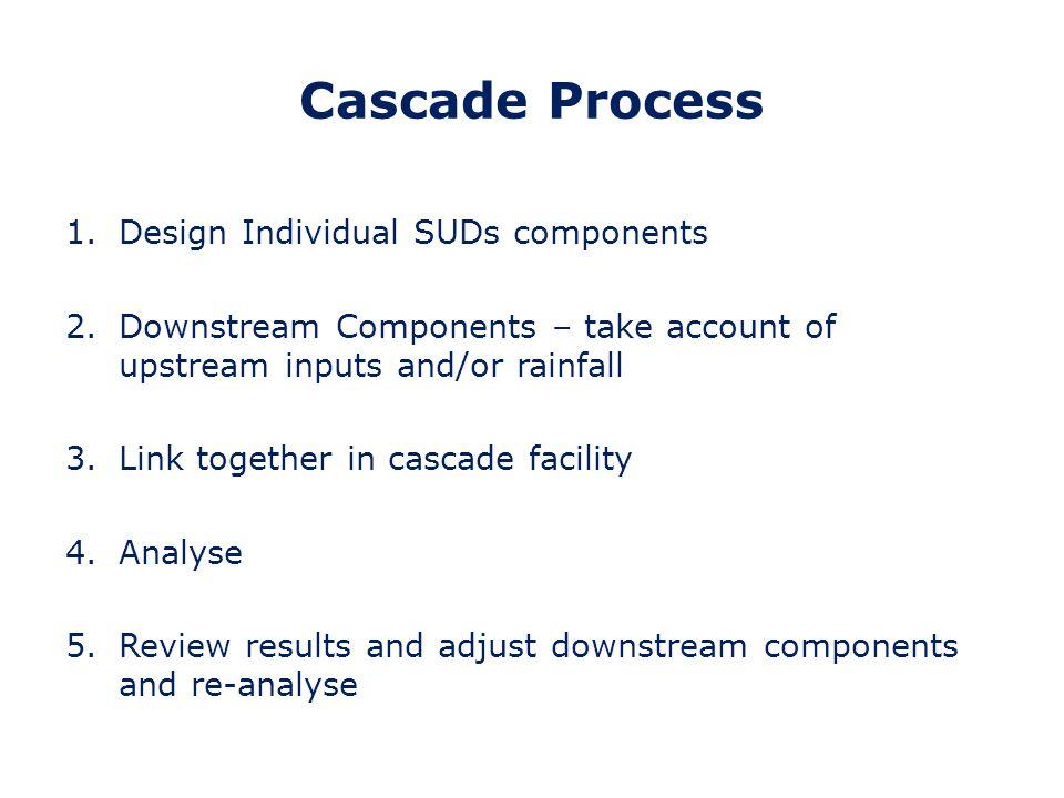 Cascade Process Design Individual SUDs components
