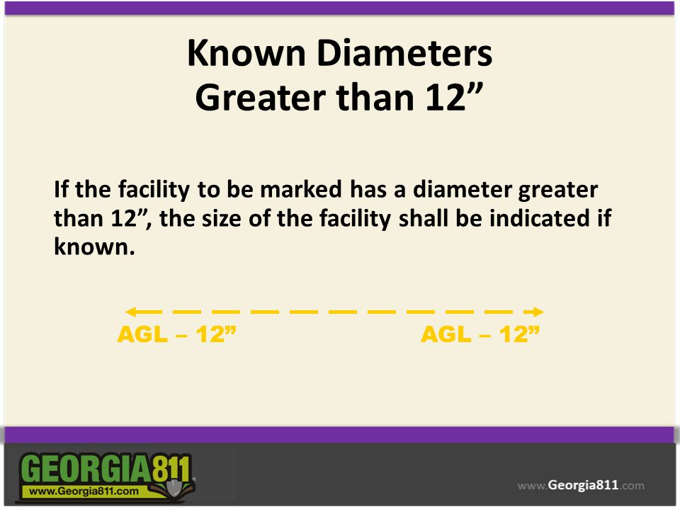 Known Diameters Greater than 12