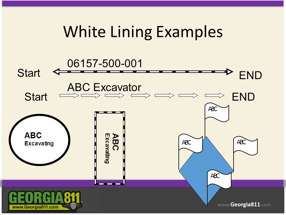 White Lining Examples 06157-500-001 Start END ABC Excavator Start END