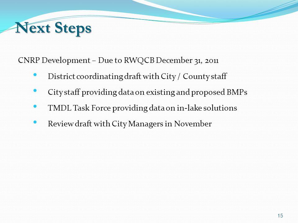 Next Steps CNRP Development – Due to RWQCB December 31, 2011