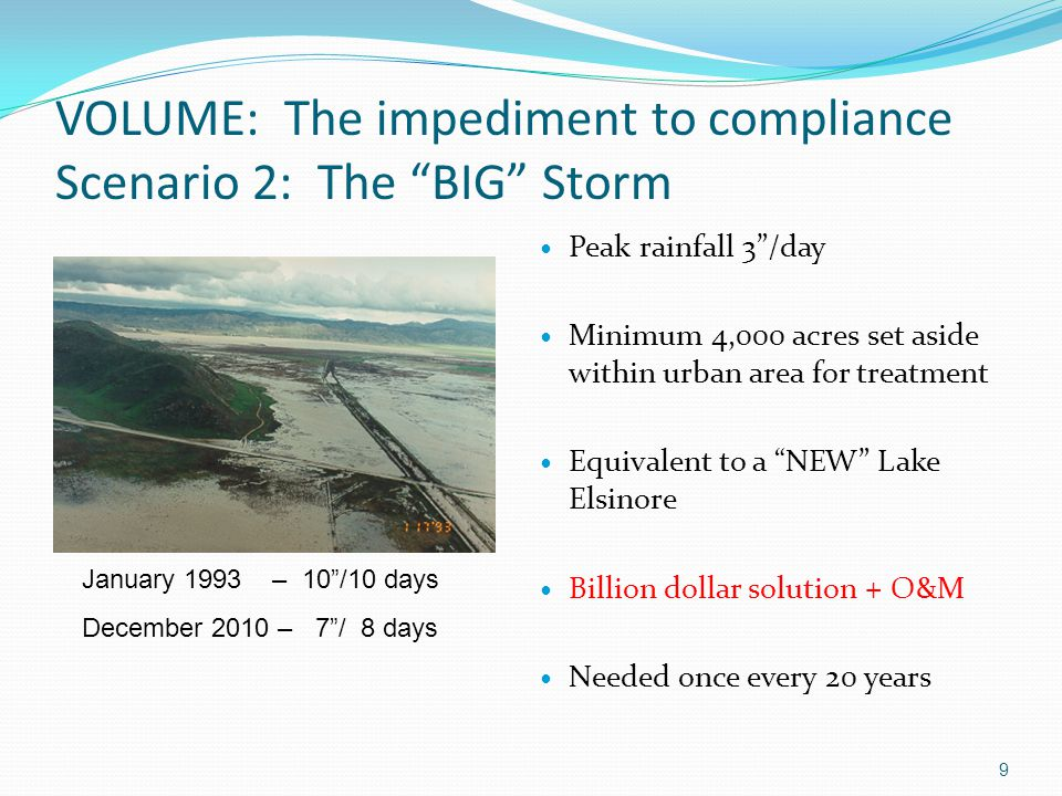VOLUME: The impediment to compliance Scenario 2: The BIG Storm