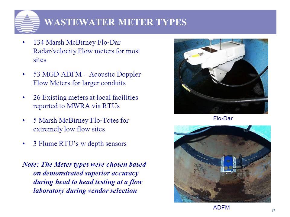 Wastewater Meter types