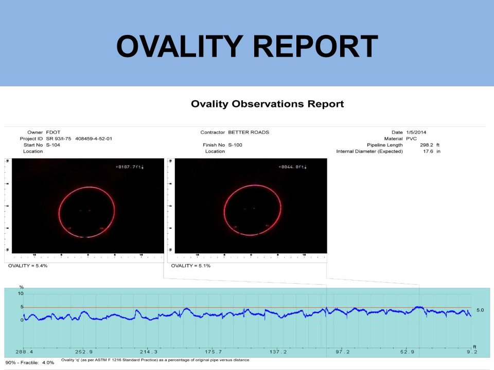 OVALITY REPORT
