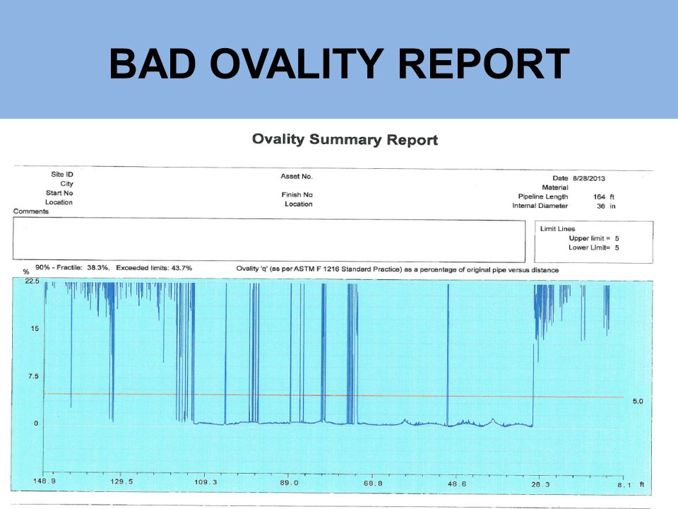 BAD OVALITY REPORT