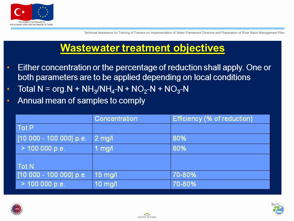 Wastewater treatment objectives