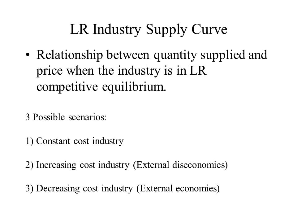 LR Industry Supply Curve
