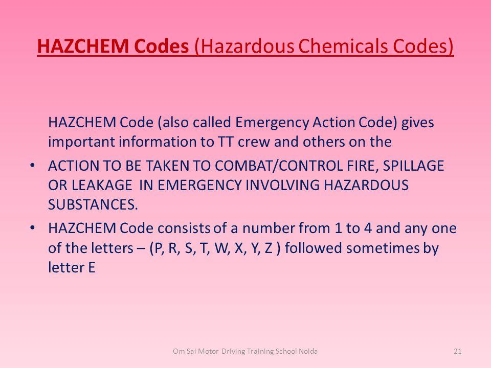 HAZCHEM Codes (Hazardous Chemicals Codes)