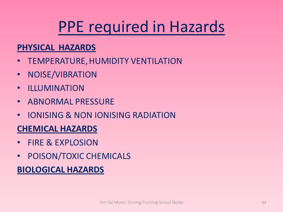 PPE required in Hazards