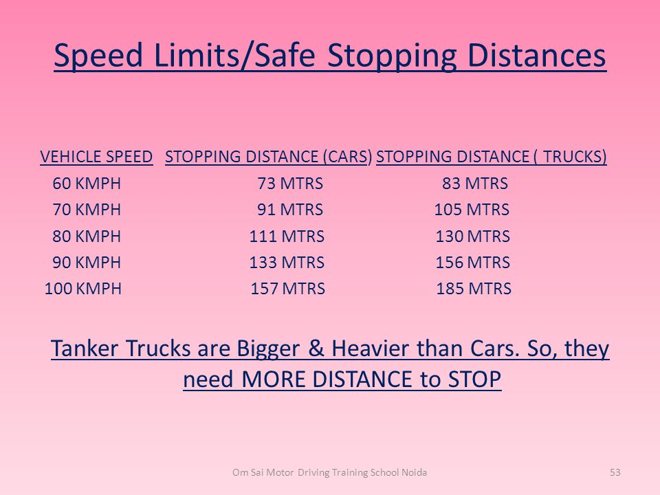Speed Limits/Safe Stopping Distances