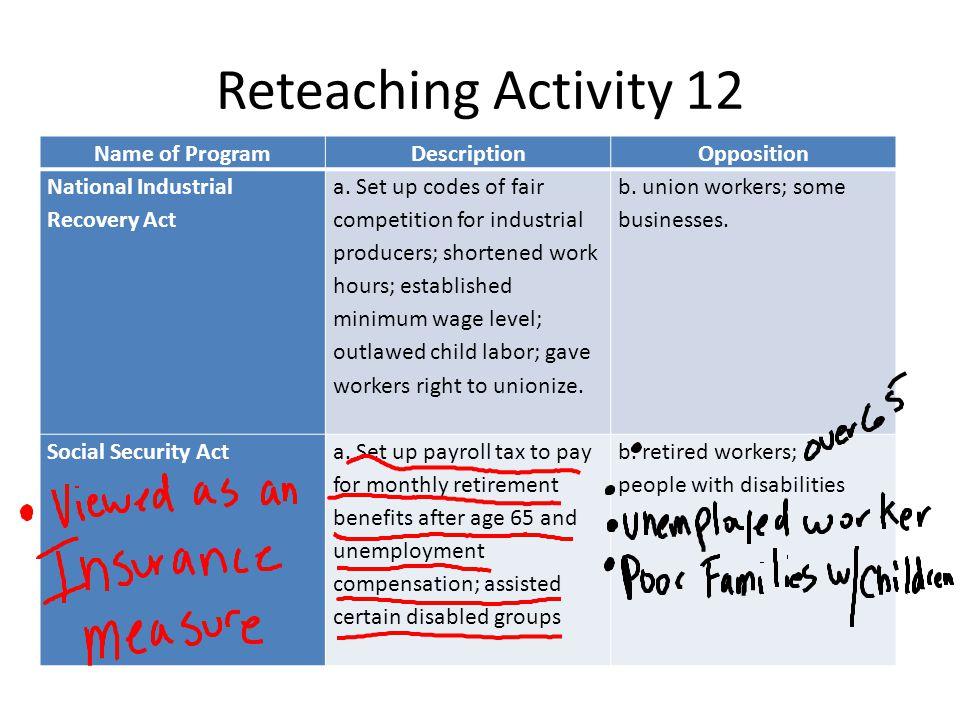 Reteaching Activity 12 Name of Program Description Opposition