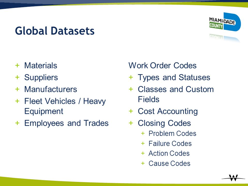 Global Datasets Materials Suppliers Manufacturers