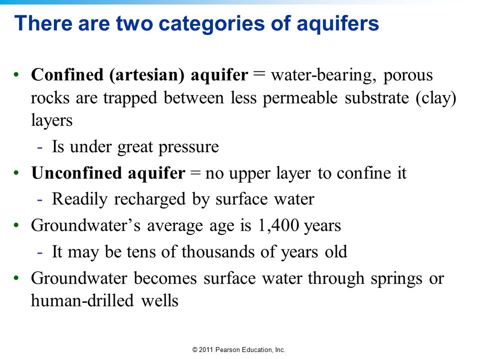 There are two categories of aquifers