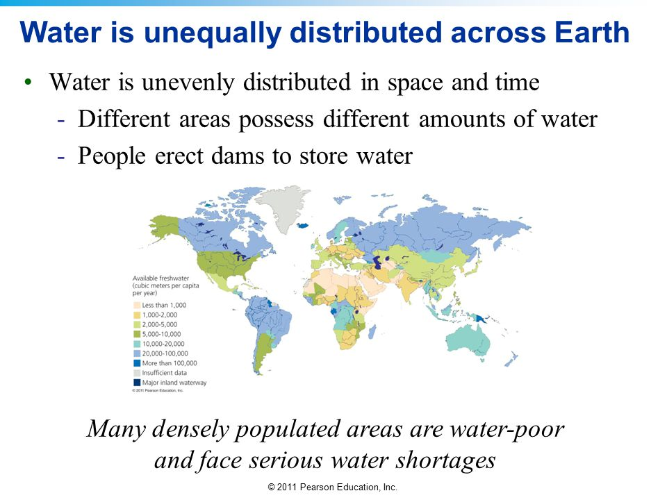 Water is unequally distributed across Earth