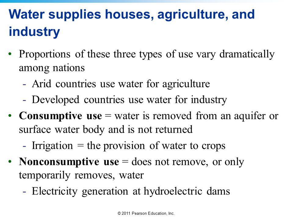 Water supplies houses, agriculture, and industry