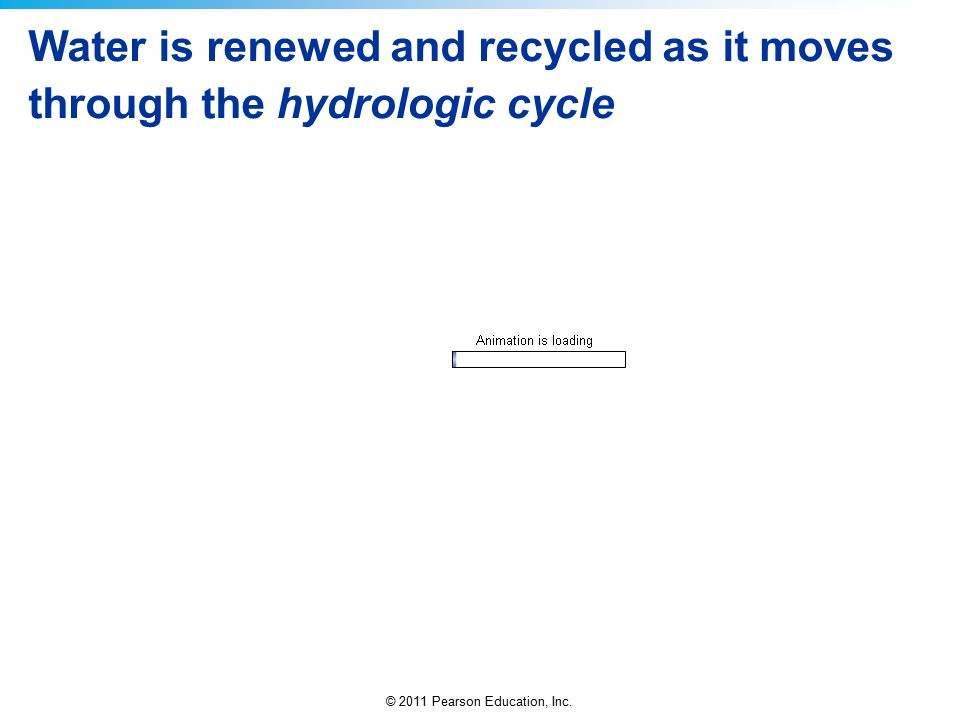 Water is renewed and recycled as it moves through the hydrologic cycle
