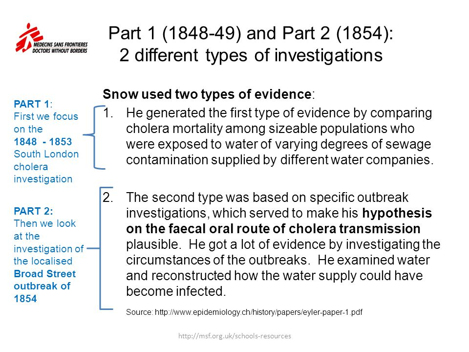 Part 1 (1848-49) and Part 2 (1854): 2 different types of investigations