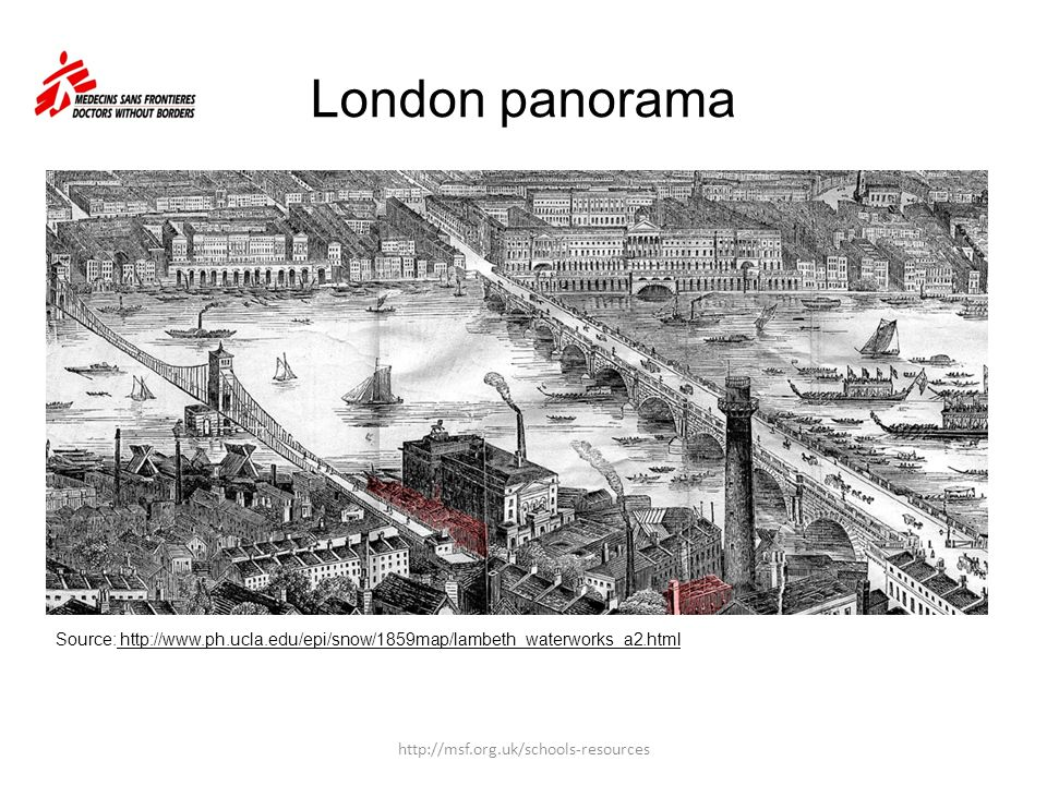 London panorama Source: http://www.ph.ucla.edu/epi/snow/1859map/lambeth_waterworks_a2.html.
