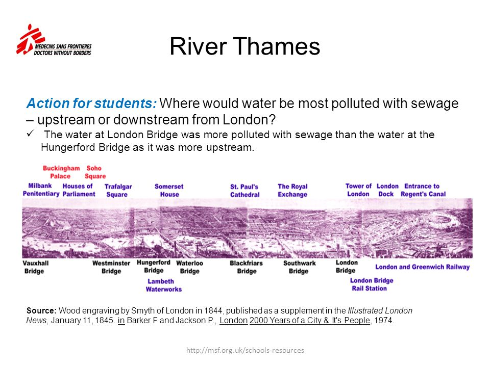 River Thames Action for students: Where would water be most polluted with sewage – upstream or downstream from London