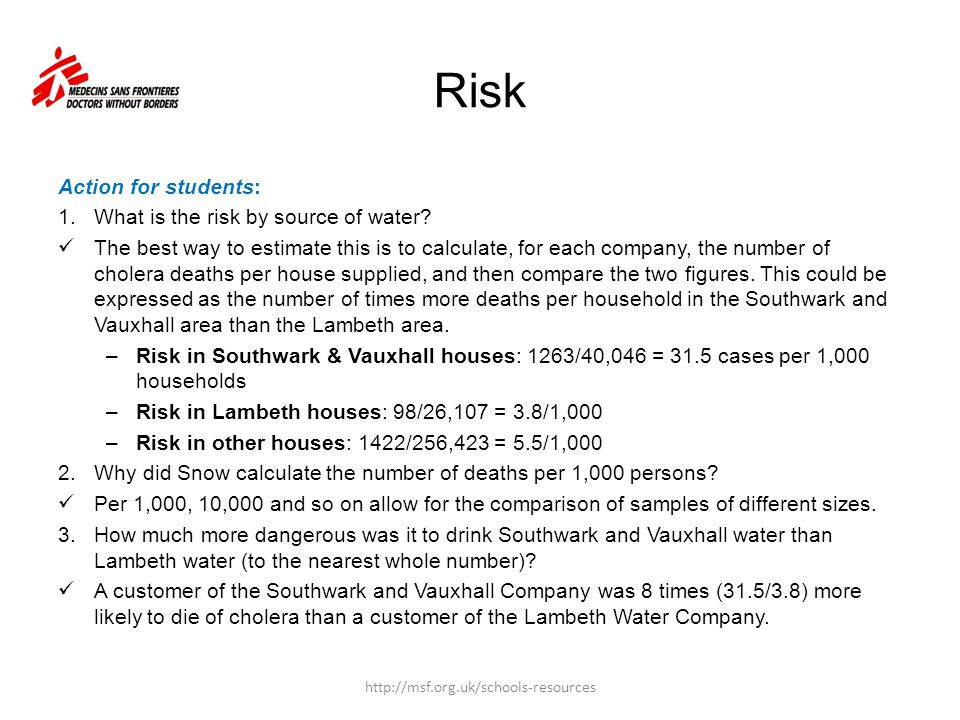 Risk Action for students: What is the risk by source of water